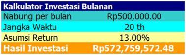 Investasi P Raden 1