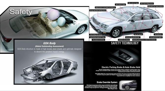 Memahami Asuransi Seperti Memahami Mobil