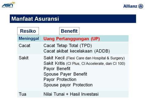 Produk Allianz 1