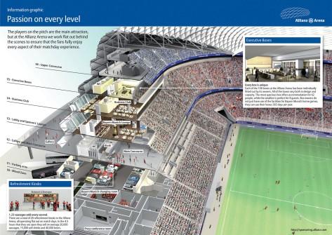 Allianz Arena Boxes