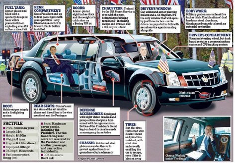 OBAMAMOBILE THE BEAST GRAPHIC.jpg